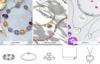 最热门的纯银和立方氧化锆首饰购买:Bling  Jewelry