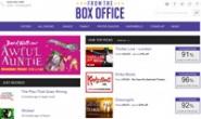 伦敦剧院门票:From The Box Office
